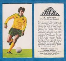 Norwich City Martin Peters England 18